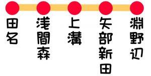 相模電鉄(空想)