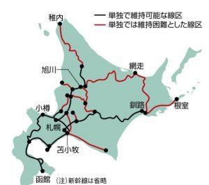 JR北海道廃線